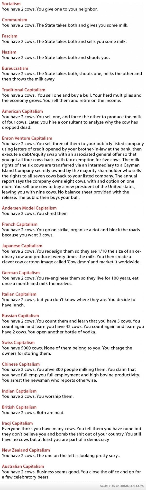 De wereld economie in koeien…