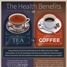 koffie & thee; goed voor je gezondheid!