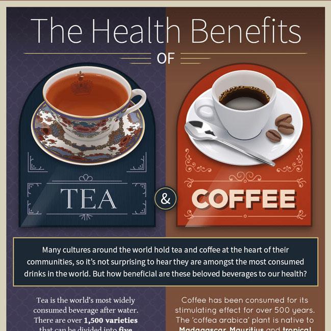 koffie en thee goed gezondheid - CoachSander.nl kopie